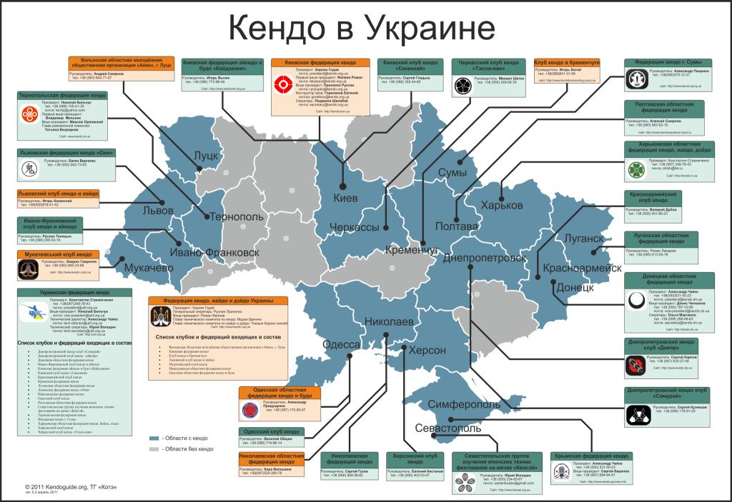 Кендо в Украине